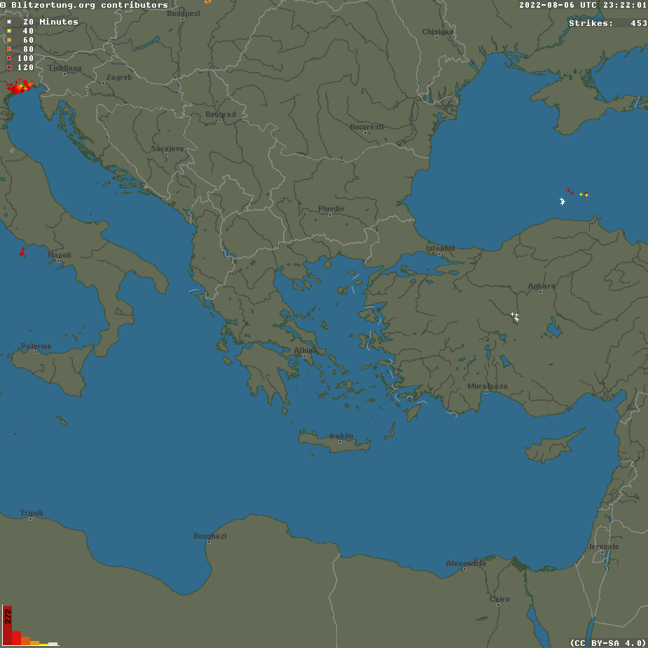 Current lightnings over Greece!