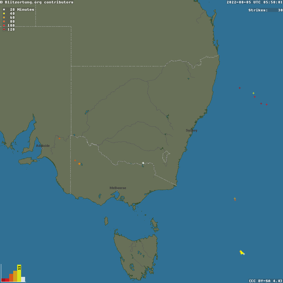 Thunderstorm radar for the Vic